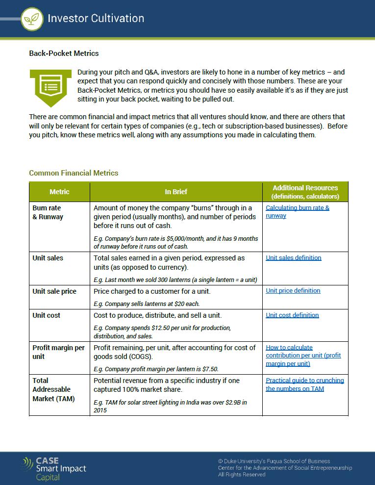Components Archive - Smart Impact Capital